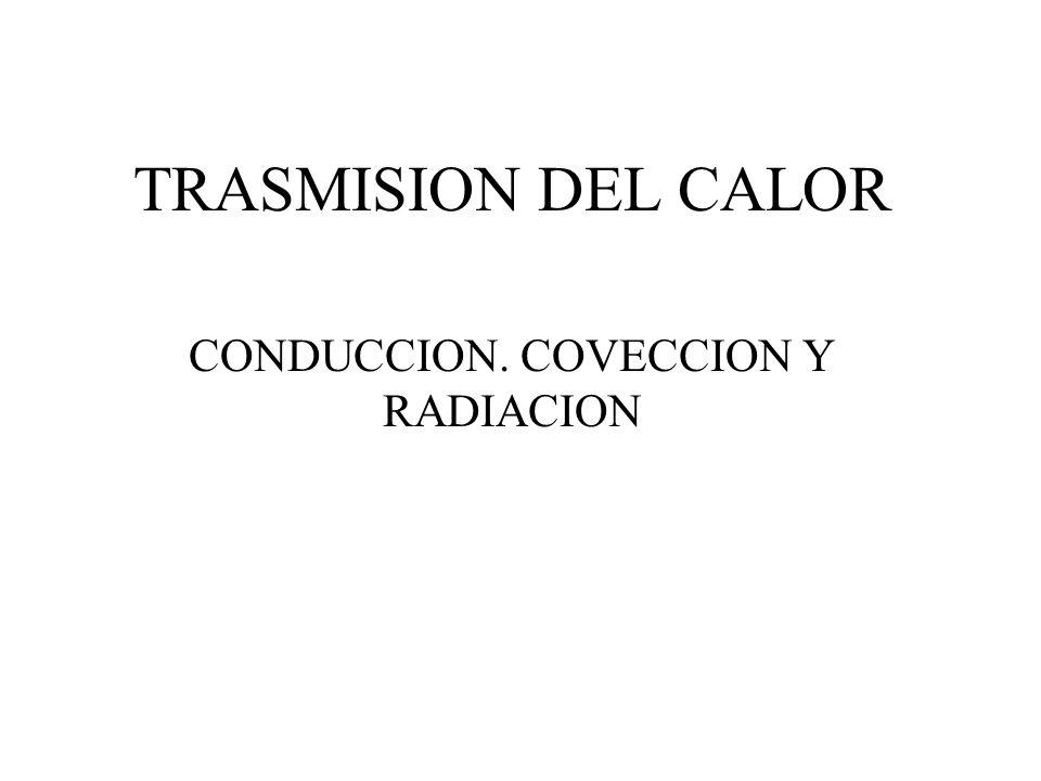 CONDUCCION. COVECCION Y RADIACION