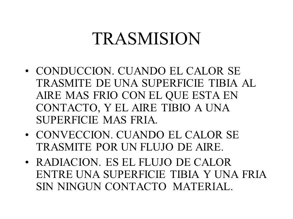 TRASMISION