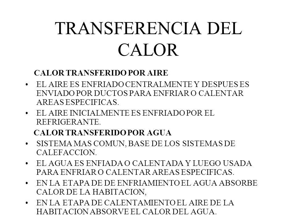 TRANSFERENCIA DEL CALOR