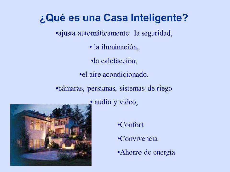 ¿Qué es una Casa Inteligente