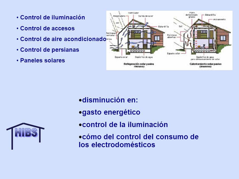 HIBS disminución en: gasto energético control de la iluminación
