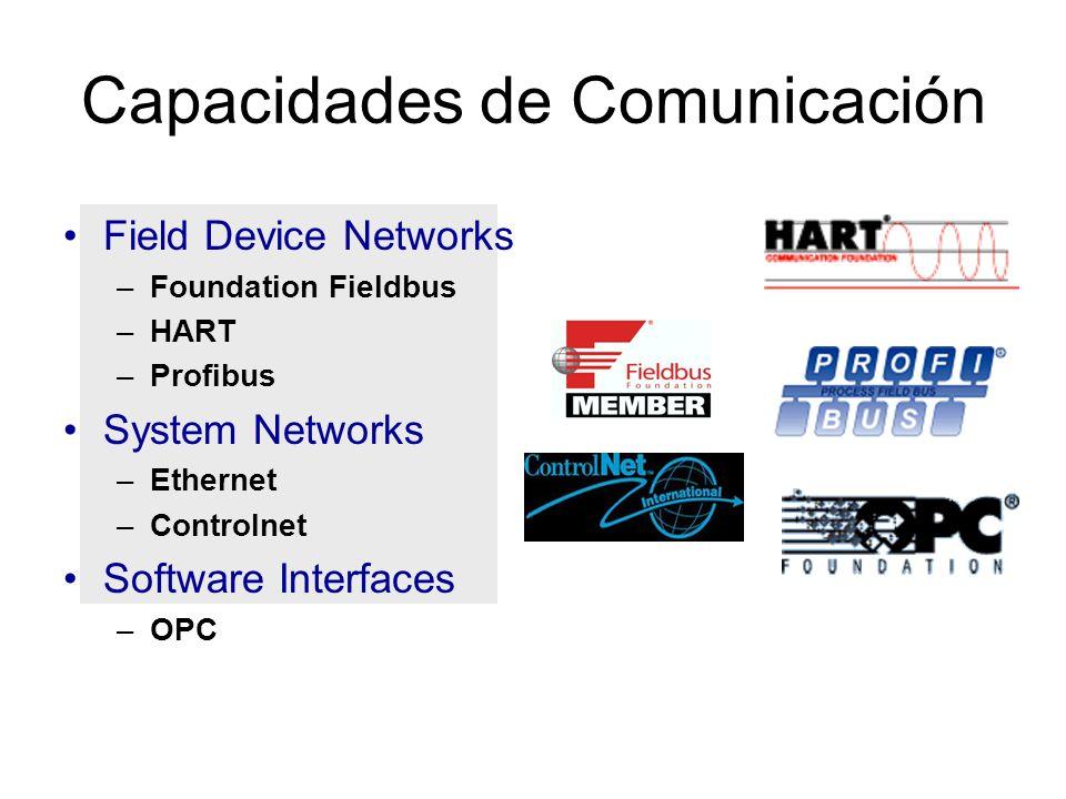 Capacidades de Comunicación