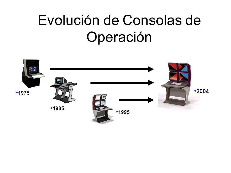 Evolución de Consolas de Operación