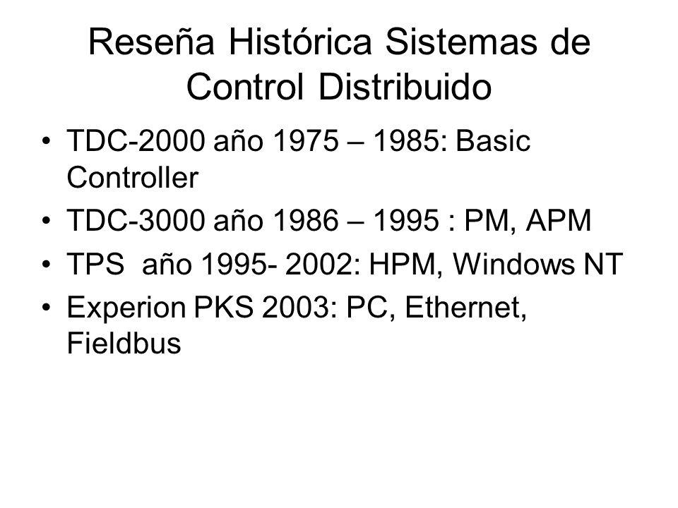 Reseña Histórica Sistemas de Control Distribuido
