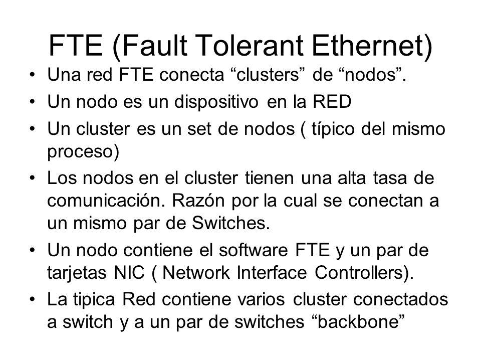 FTE (Fault Tolerant Ethernet)