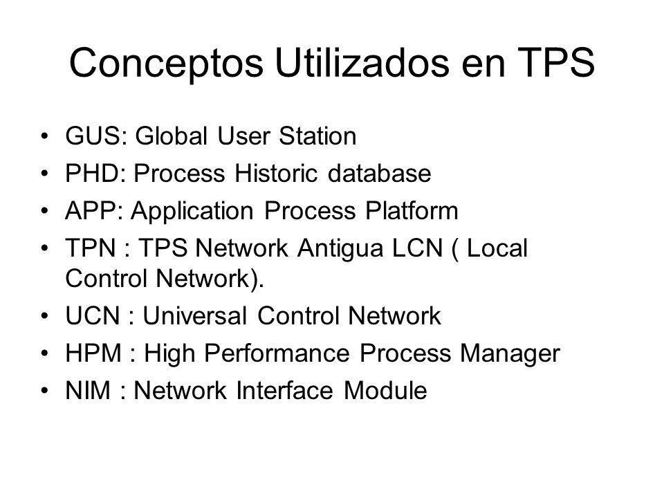 Conceptos Utilizados en TPS