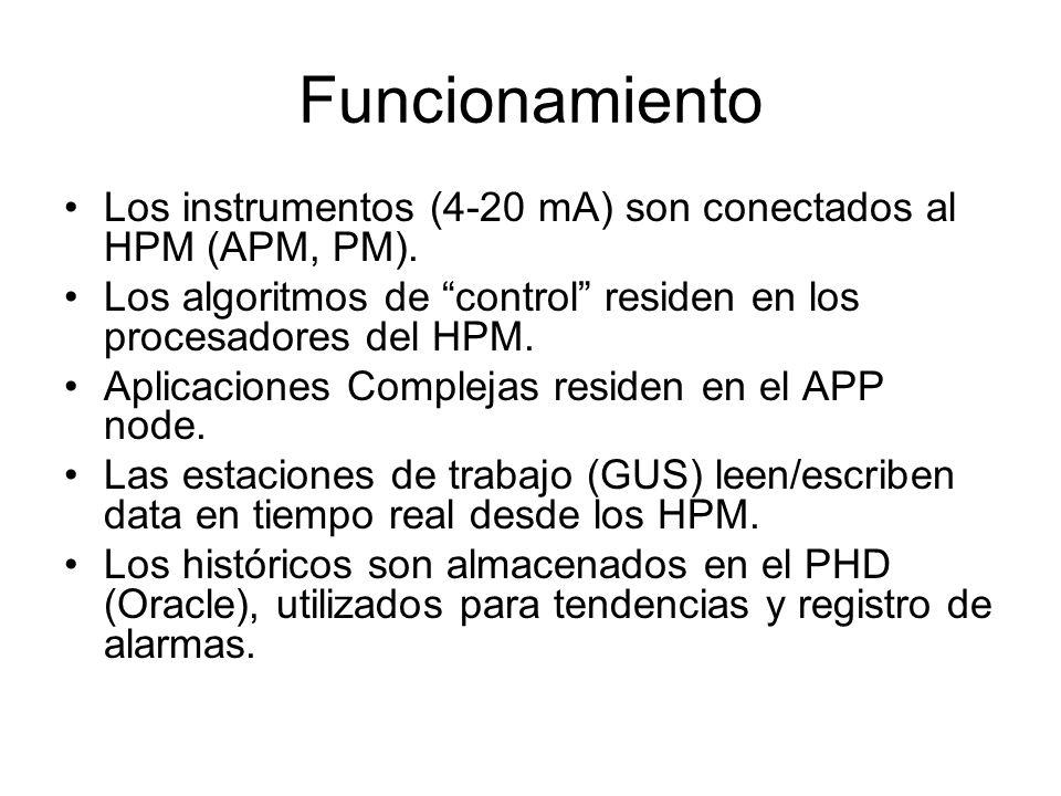 Funcionamiento Los instrumentos (4-20 mA) son conectados al HPM (APM, PM). Los algoritmos de control residen en los procesadores del HPM.
