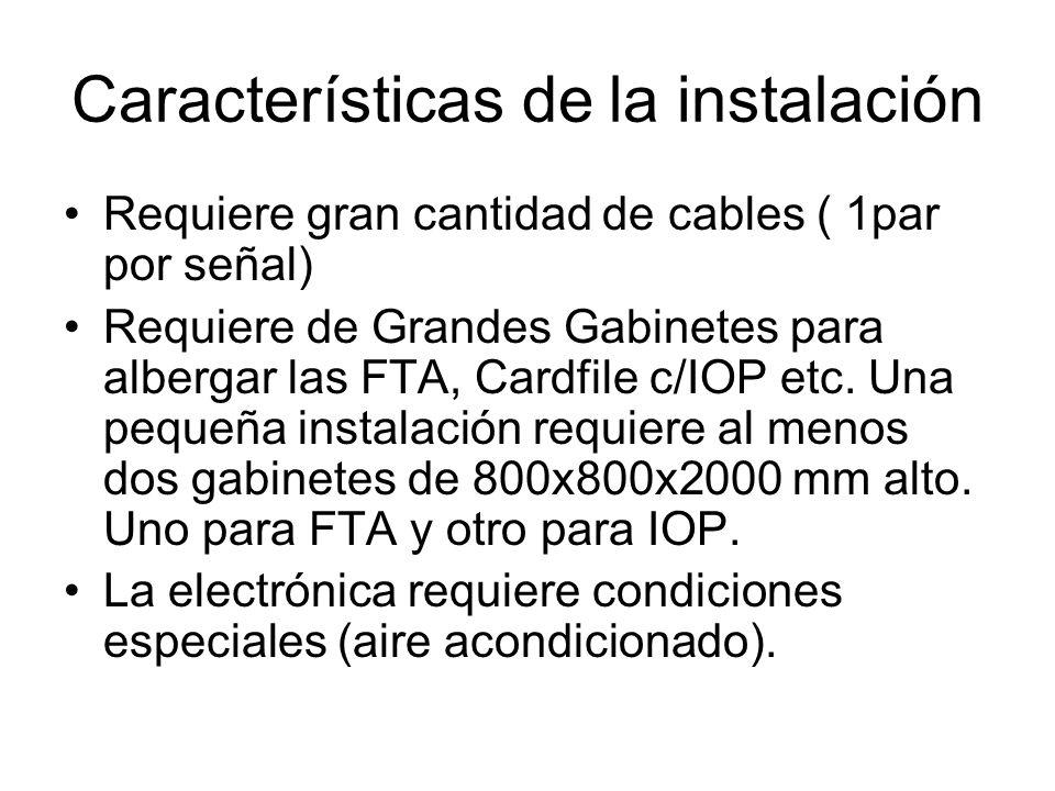 Características de la instalación