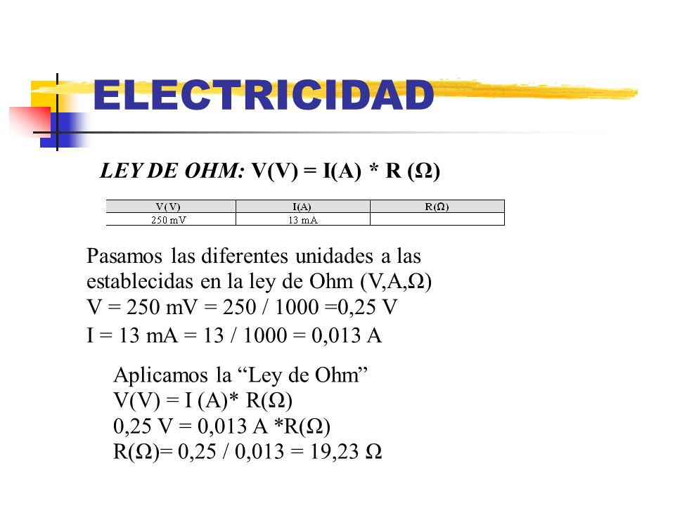 ELECTRICIDAD LEY DE OHM: V(V) = I(A) * R (Ω)