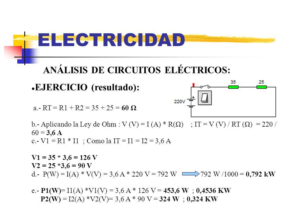 ELECTRICIDAD ANÁLISIS DE CIRCUITOS ELÉCTRICOS: EJERCICIO (resultado):
