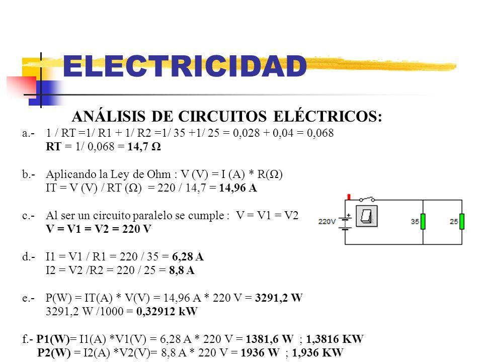 ELECTRICIDAD ANÁLISIS DE CIRCUITOS ELÉCTRICOS: