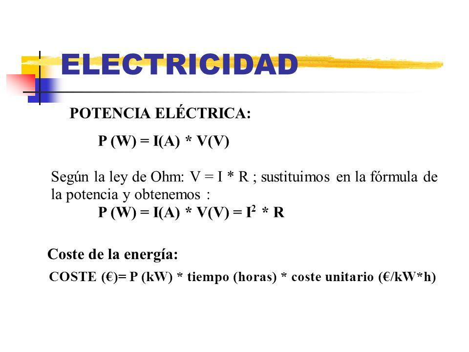 ELECTRICIDAD POTENCIA ELÉCTRICA: P (W) = I(A) * V(V)