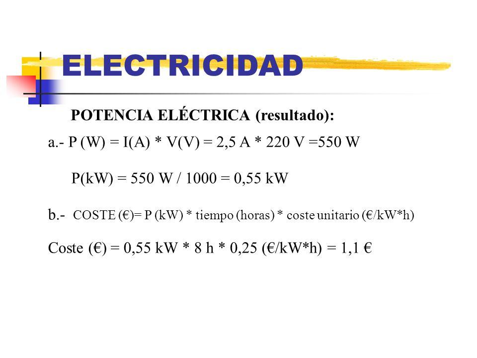 ELECTRICIDAD POTENCIA ELÉCTRICA (resultado):