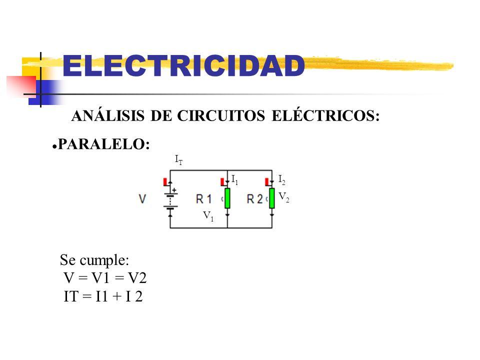 ELECTRICIDAD ANÁLISIS DE CIRCUITOS ELÉCTRICOS: PARALELO: Se cumple: