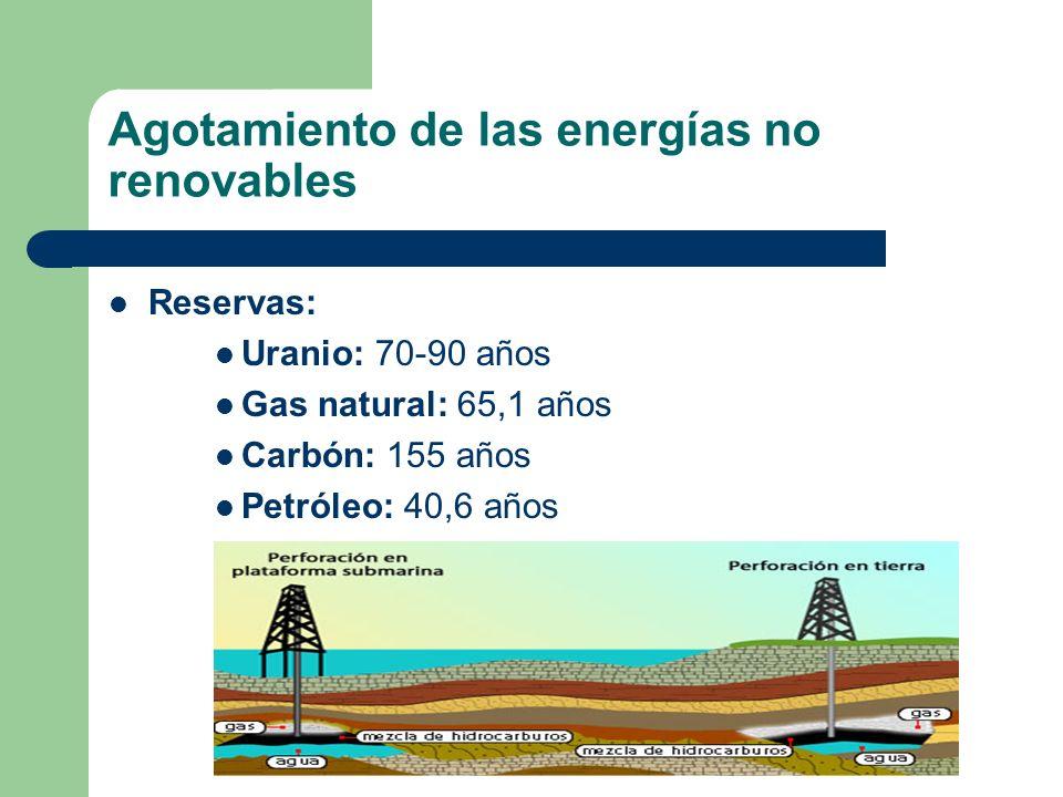 Agotamiento de las energías no renovables