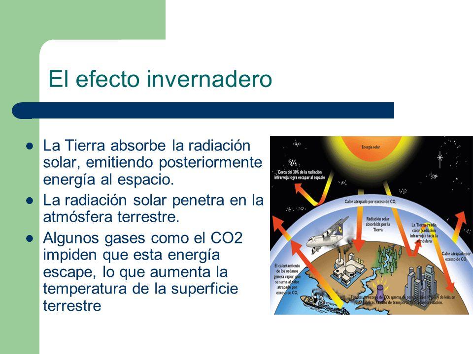 El efecto invernadero La Tierra absorbe la radiación solar, emitiendo posteriormente energía al espacio.