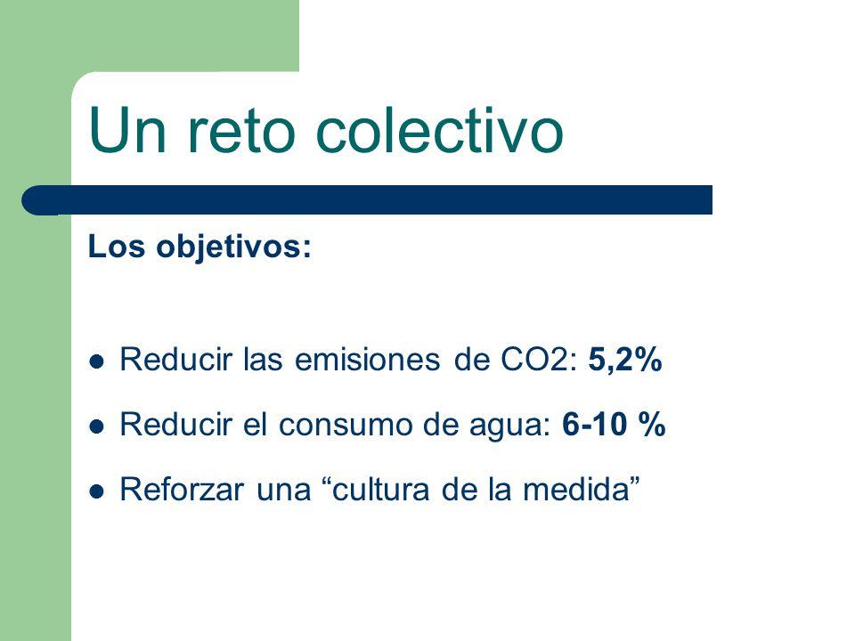 Un reto colectivo Los objetivos: Reducir las emisiones de CO2: 5,2%