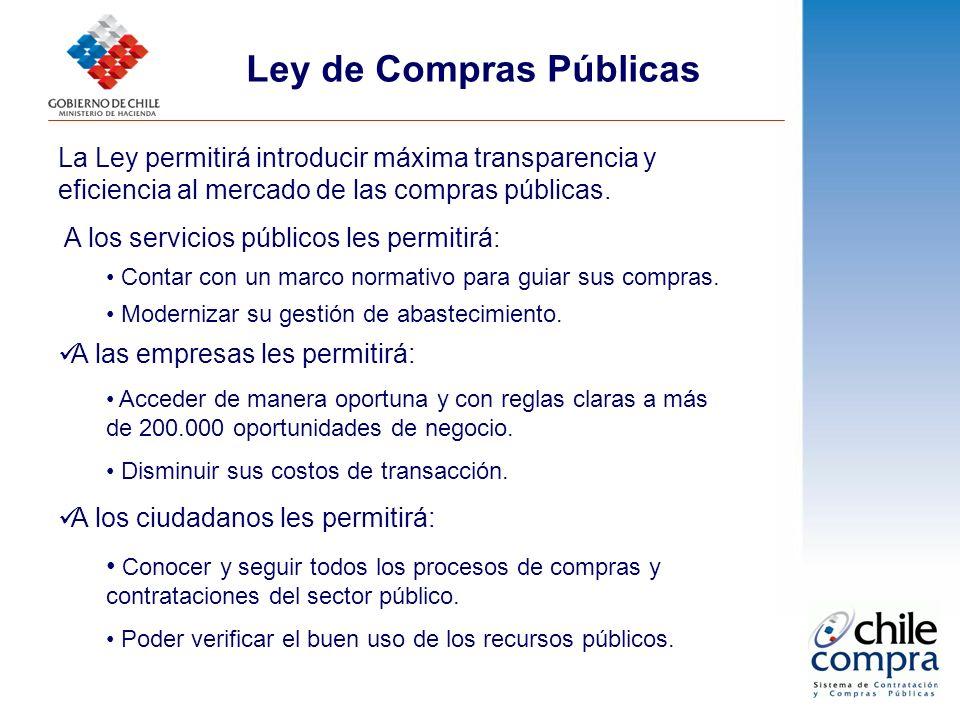 Ley de Compras Públicas