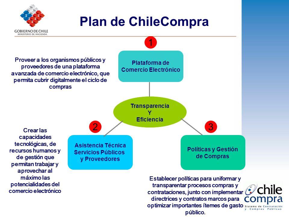 Plan de ChileCompra 1. Plataforma de. Comercio Electrónico.