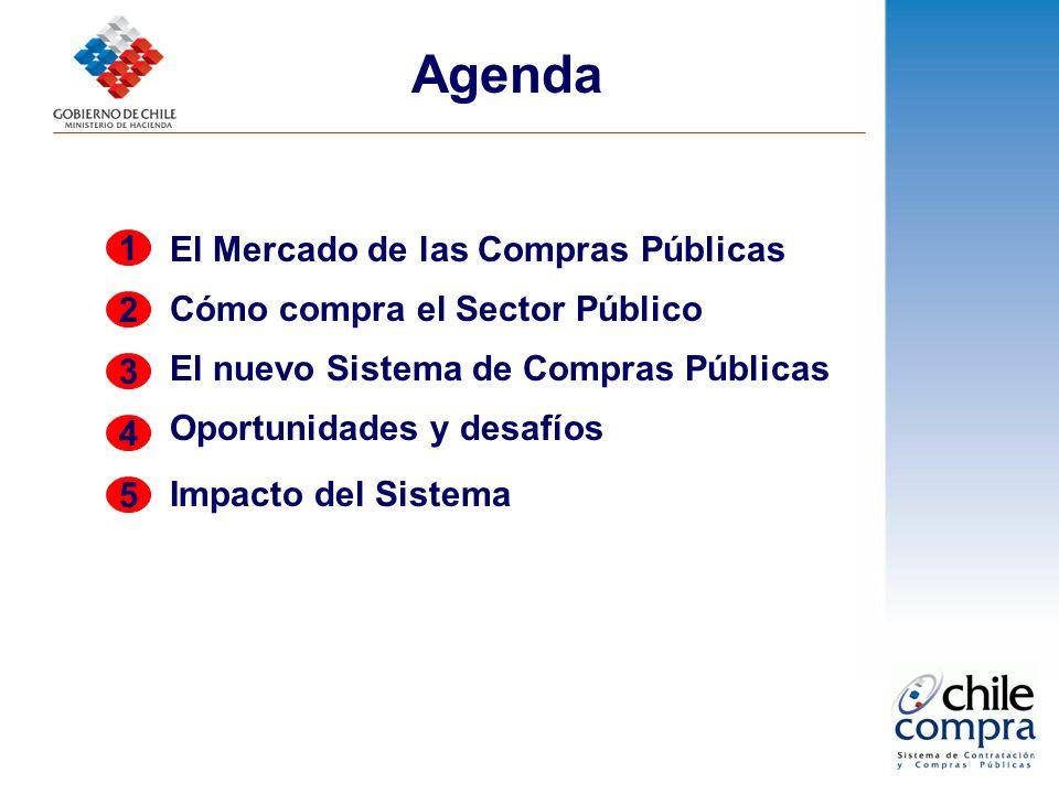 Agenda El Mercado de las Compras Públicas 1