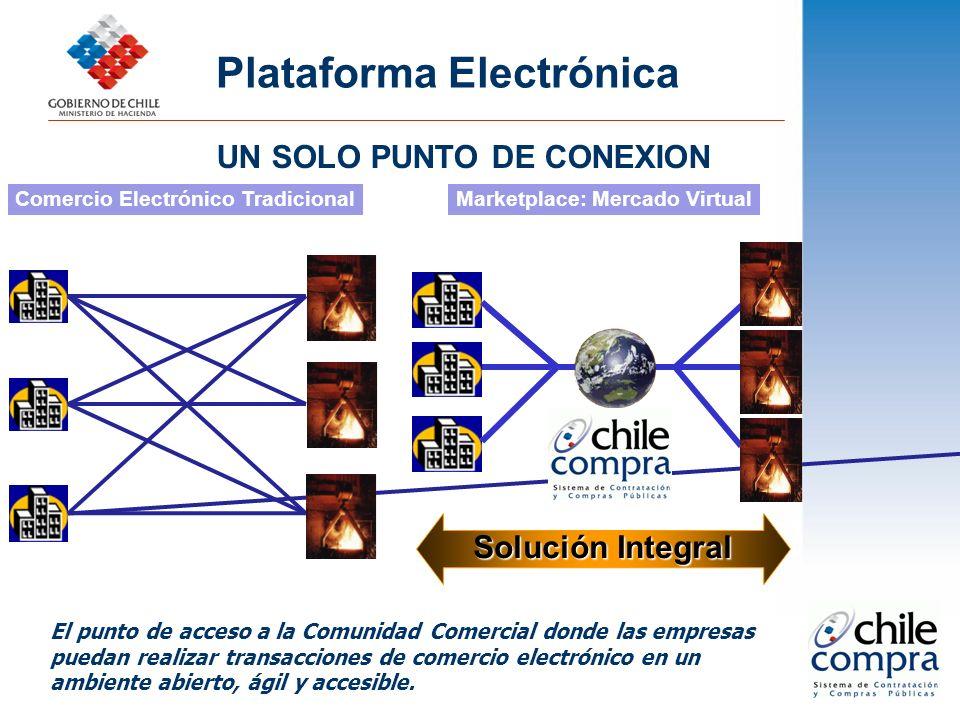 Plataforma Electrónica