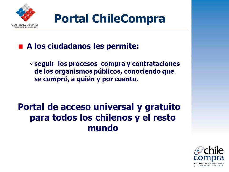 Portal ChileCompra A los ciudadanos les permite: