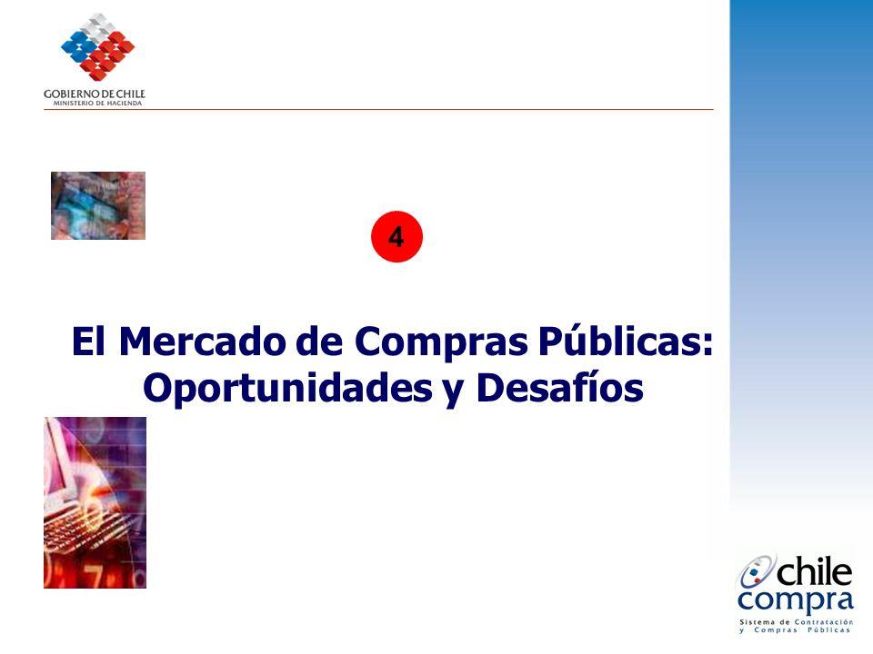 El Mercado de Compras Públicas: Oportunidades y Desafíos