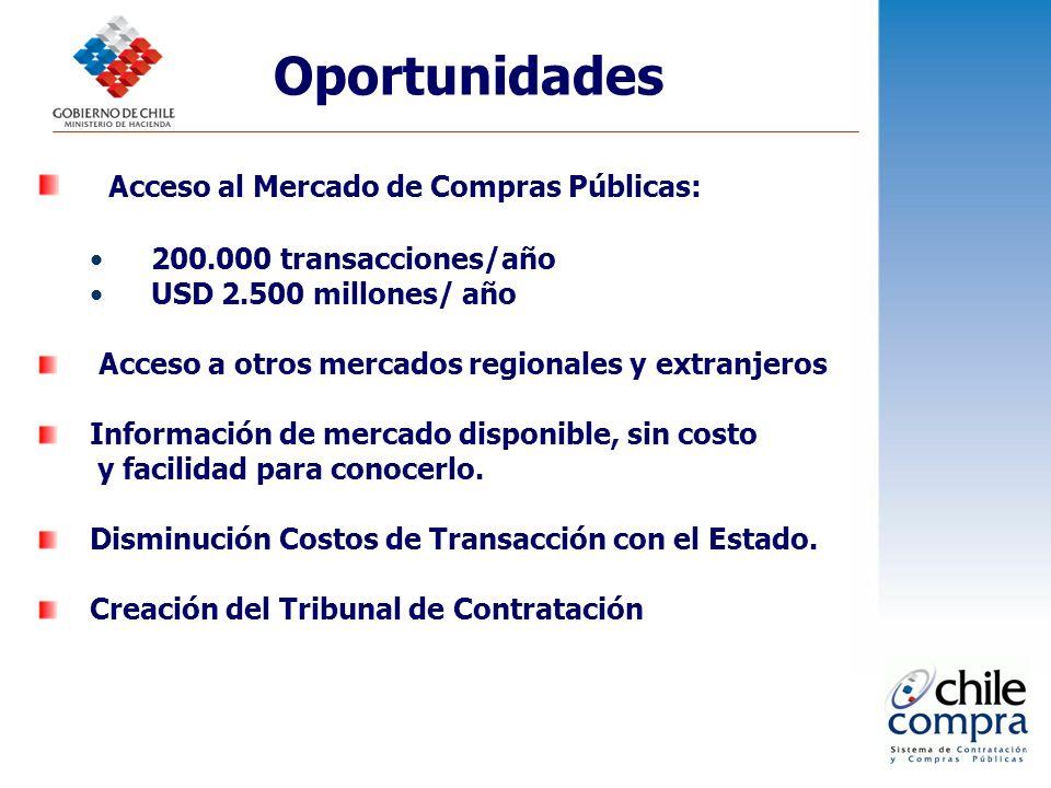 Oportunidades Acceso al Mercado de Compras Públicas: