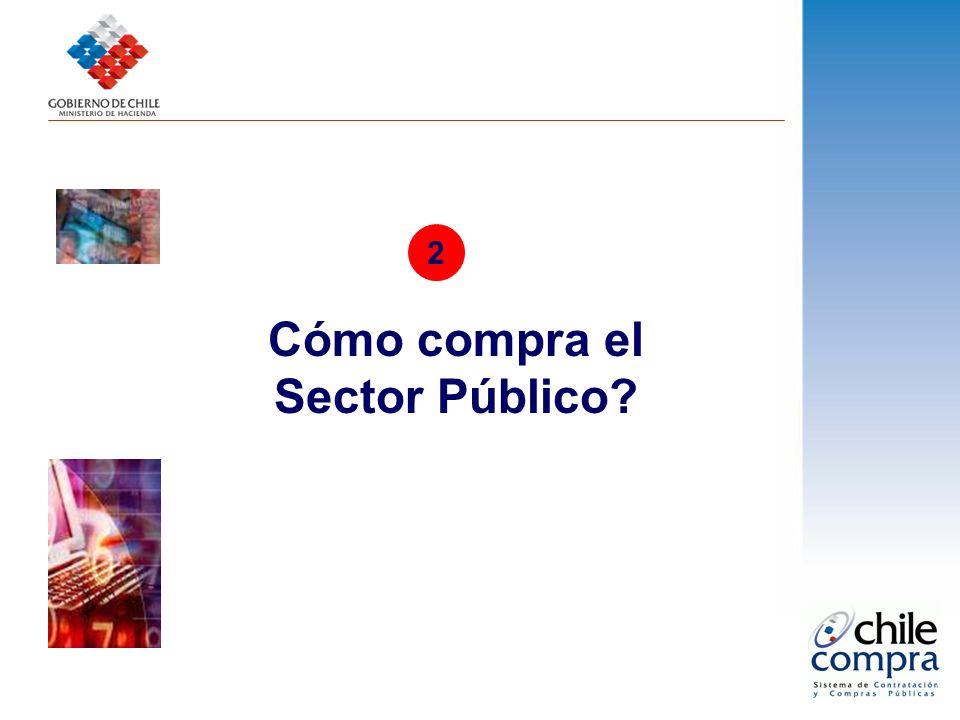 Cómo compra el Sector Público