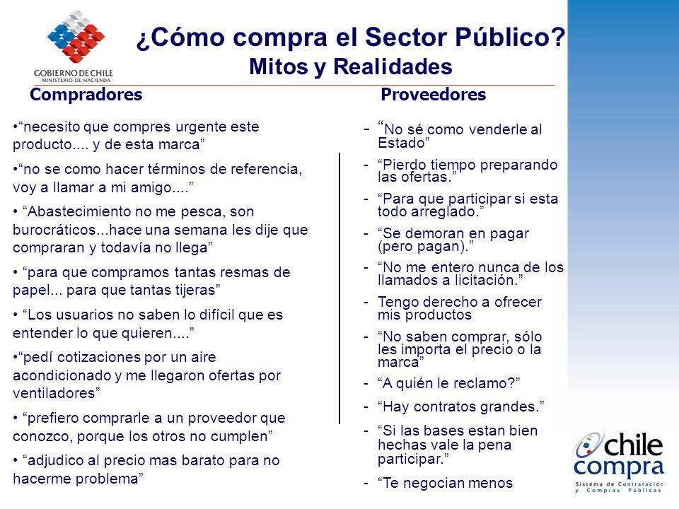 ¿Cómo compra el Sector Público
