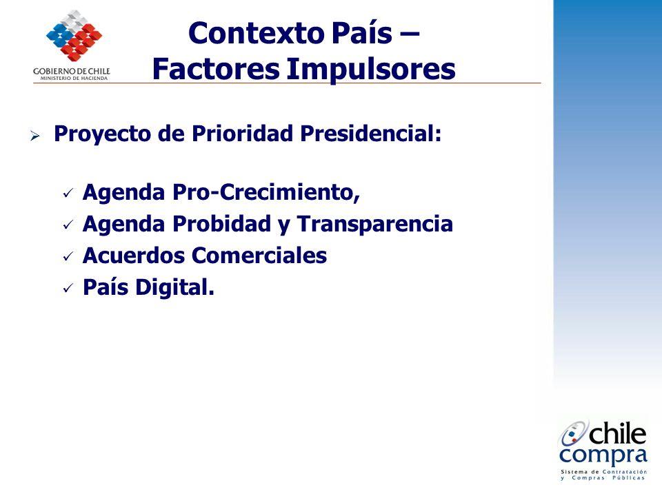 Contexto País – Factores Impulsores