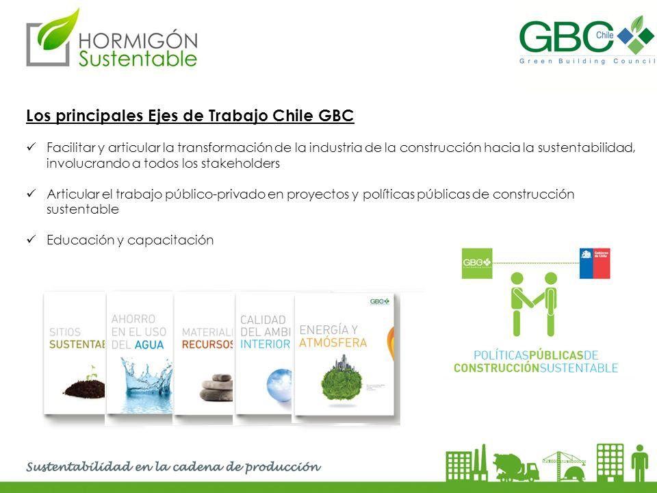 Los principales Ejes de Trabajo Chile GBC