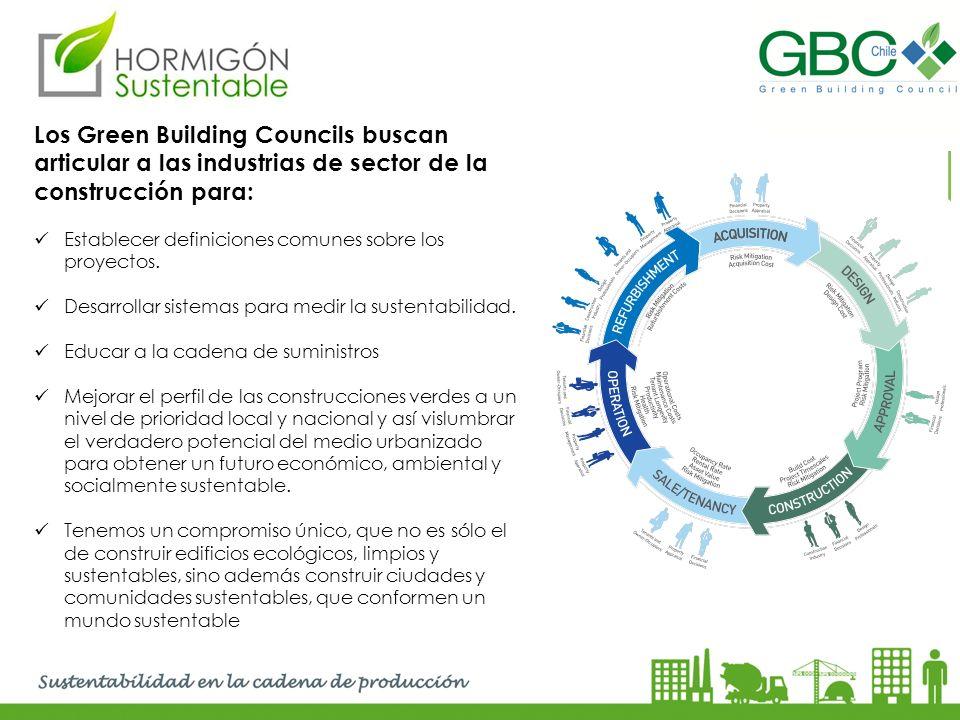 Los Green Building Councils buscan articular a las industrias de sector de la construcción para: