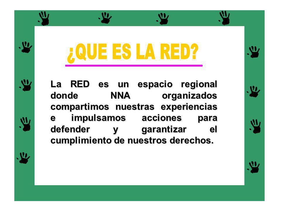 ¿QUE ES LA RED