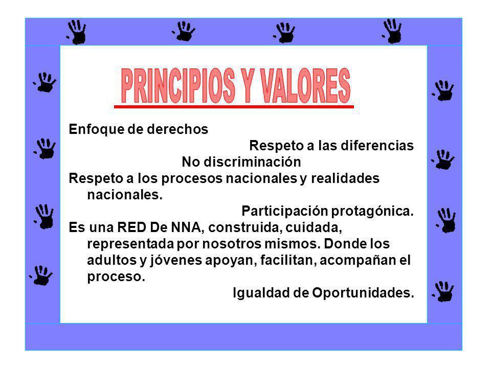 PRINCIPIOS Y VALORES Enfoque de derechos Respeto a las diferencias