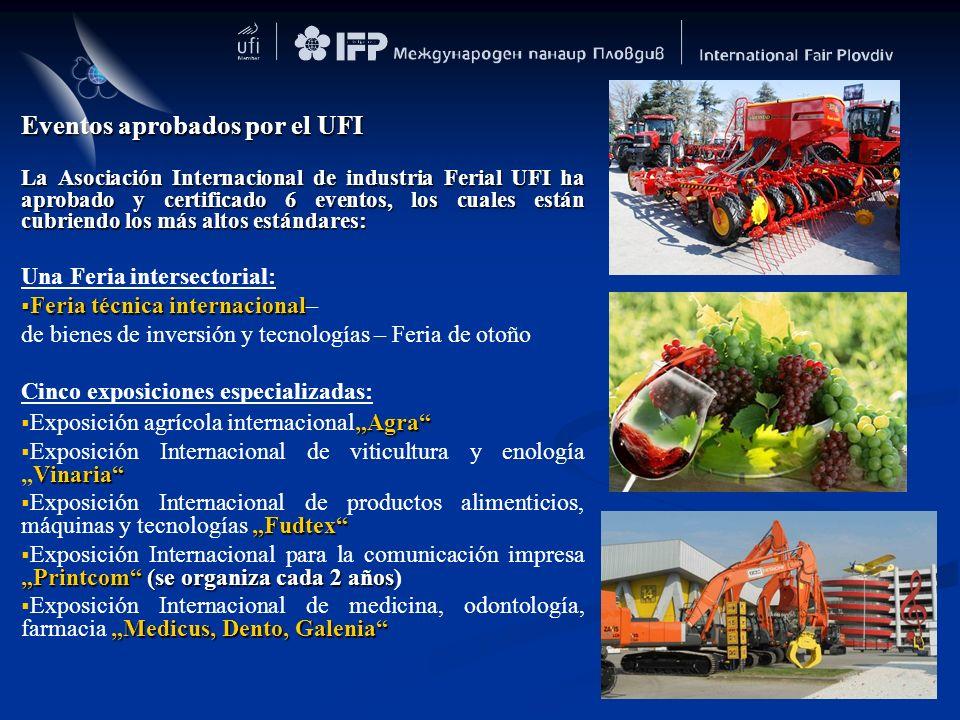 Eventos aprobados por el UFI
