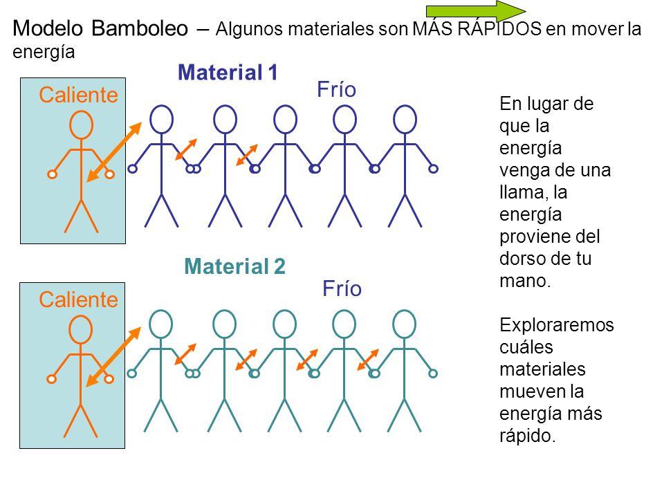 Modelo Bamboleo – Algunos materiales son MÁS RÁPIDOS en mover la energía