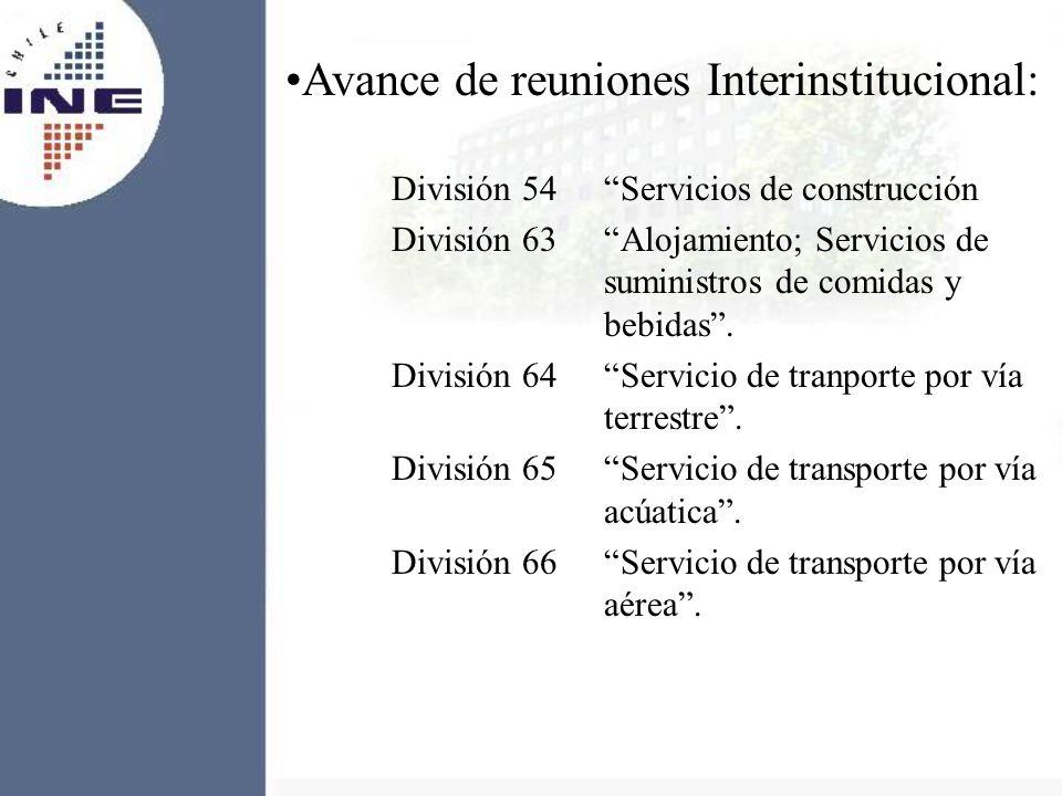 Avance de reuniones Interinstitucional: