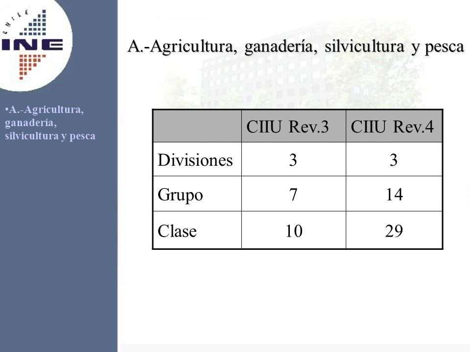 A.-Agricultura, ganadería, silvicultura y pesca
