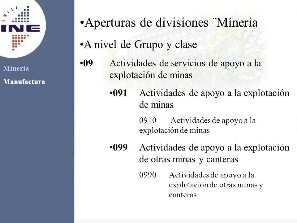 Aperturas de divisiones ¨Míneria