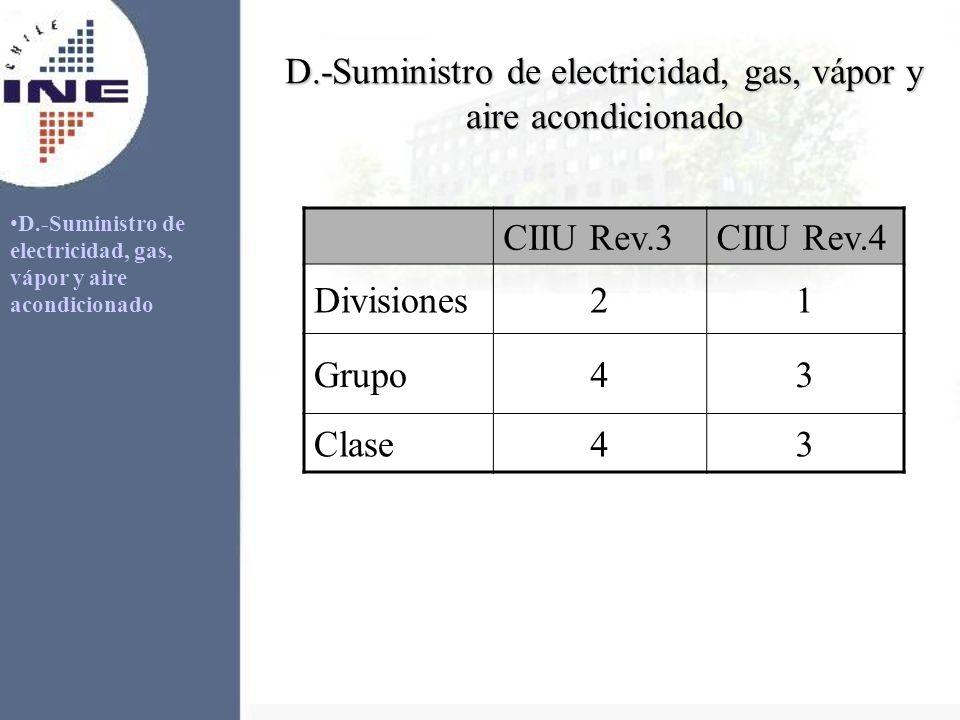 D.-Suministro de electricidad, gas, vápor y aire acondicionado