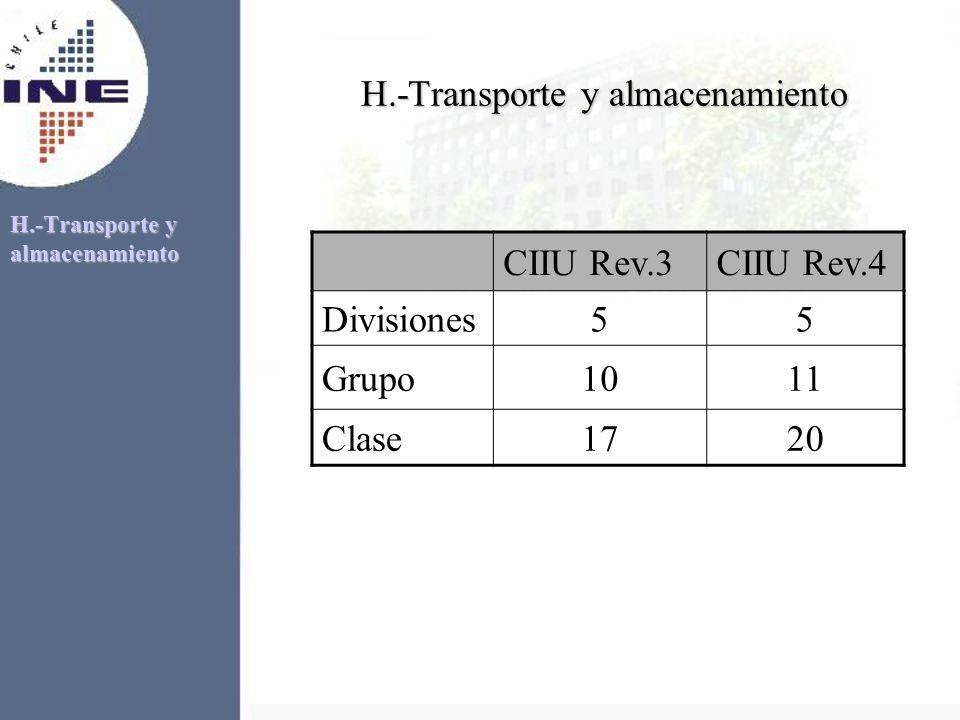H.-Transporte y almacenamiento
