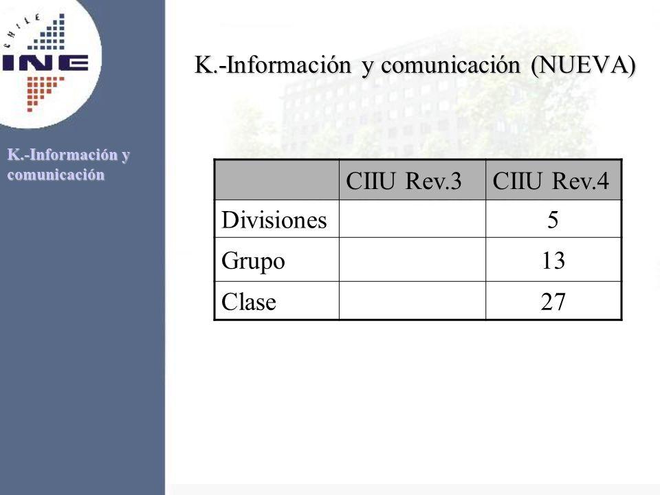 K.-Información y comunicación (NUEVA)