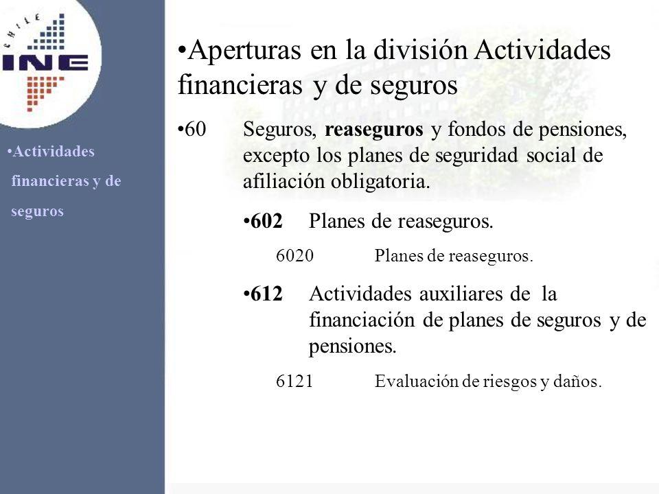 Actividades financieras y de seguros