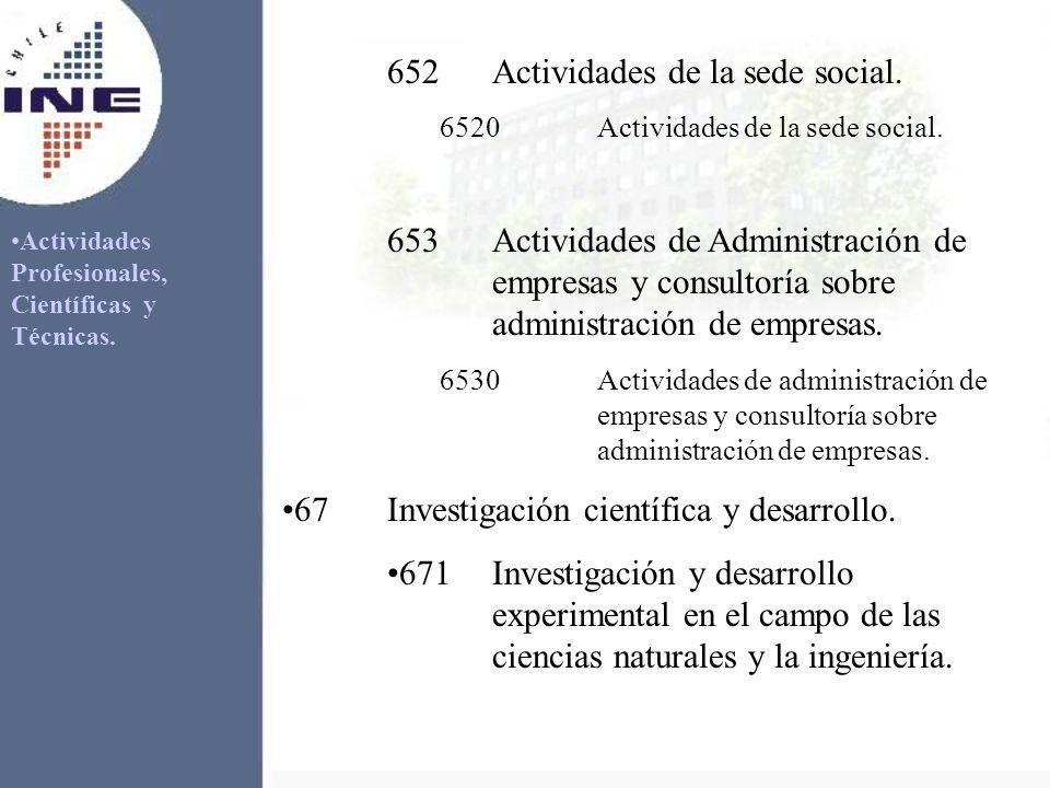 Actividades Profesionales, Científicas y Técnicas.