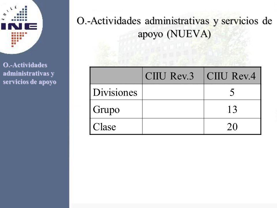 O.-Actividades administrativas y servicios de apoyo (NUEVA)