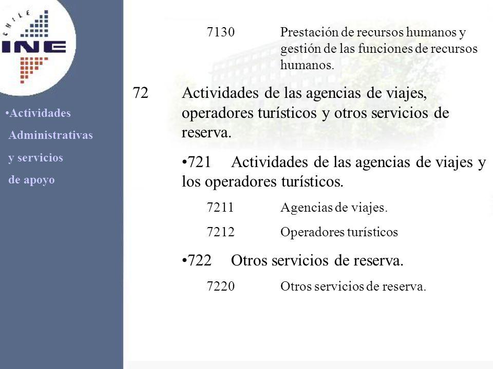 Actividades Administrativas y servicios de apoyo