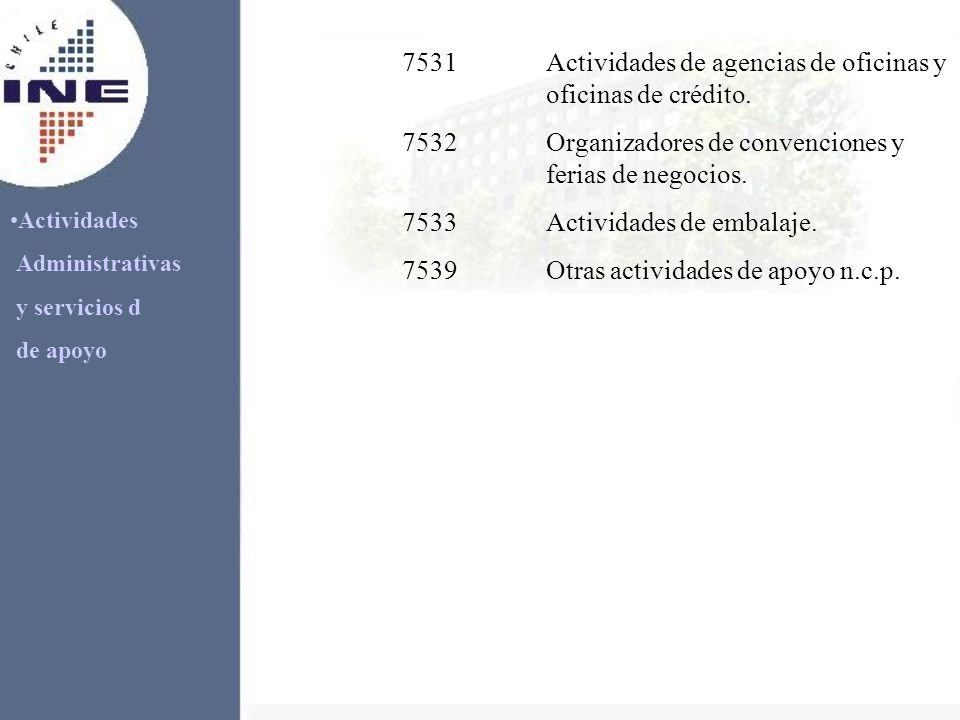 Actividades Administrativas y servicios d de apoyo