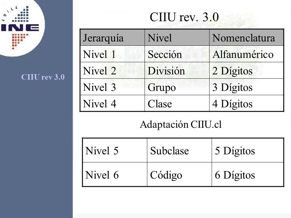 CIIU rev. 3.0 Jerarquía Nivel Nomenclatura Nivel 1 Sección