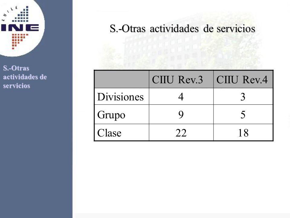 S.-Otras actividades de servicios